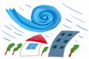 台風の対策